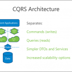 CQRS-Cloud-Application-Architecture-Screen-Shot