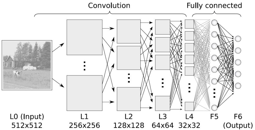 Convolutional_NN